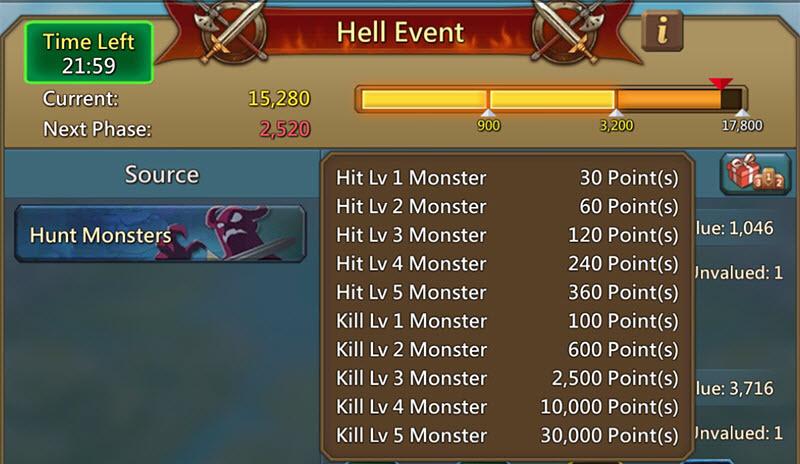 Lords mobile wiki monster hunt